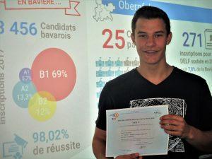 Zertifikat mit Bravour bestanden